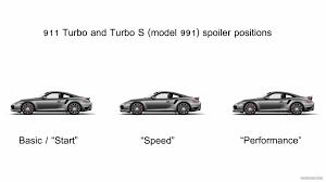 porsche coupe 2000 2014 porsche 911 turbo s coupe spoiler positions hd wallpaper 41