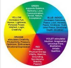 what does the mood colors mean home design