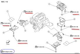 what to i torque my engine mounts to i have a nissan titan