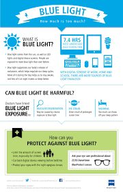 blue light and macular degeneration did you know that blue light can cause macular degeneration eye