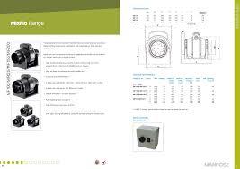 manrose mf100t inside manrose fan wiring diagram gooddy org