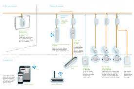 kitchen downlights wiring diagram wiring diagram