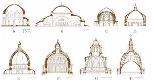 cupola s fiore cupole a confronto arte e immagine