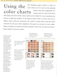 skin color mixing chart real fitness