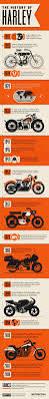 best 25 motor harley davidson cycles ideas on pinterest harley