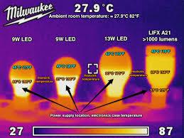 how are led light bulbs u2013 lifx com