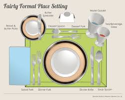 Formal Dinner Place Setting Free Resources And Gifts Manners Mentor Manners Etiquette