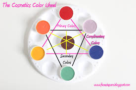 color wheel for makeup artists faces by sam beauty makeup tip 7 neutralizing circles