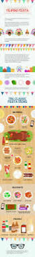 Backyard Bbq Menu by Guide To Siquijor Diy Travel Guide Series Not Enough Trips And Do