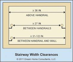 Number Stairs by Stairways Home Owners Networkhome Owners Network