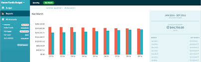 Monthly Expense Report by You Want Reports Well Why Didn U0027t You Say So Ynab