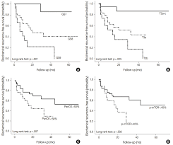 diverse immunoprofile of ductal adenocarcinoma of the prostate