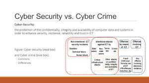 introduction and overview of information security and policy by