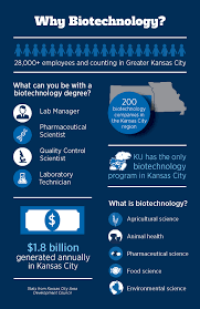 Jccc Map Why A Biotechnology Degree Edwards Campus