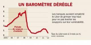 Entente sur le Libor :Le scandale financier du siècle Images?q=tbn:ANd9GcTBPt3VyVM4iJvsD6i-BMlL649s7Dm0fm9VYEXLUsV02HmaYs9f