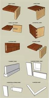 Woodworking Joints For Drawers by 93 Best Wood Joints Images On Pinterest Woodwork Wood And Wood