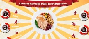 how much exercise is needed to burn thanksgiving dinner