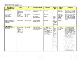 templates for business communication communication plan template plans pinterest template