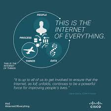 The Internet Of Things And by Answering The Two Most Asked Questions About The Internet Of