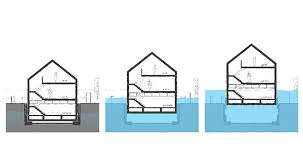 Floating Houses George Stroumboulopoulos Tonight Worried About Flooding Maybe