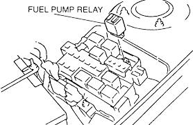 fuel system pressure