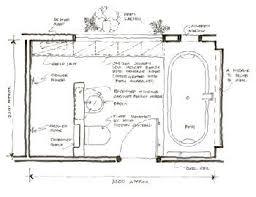 bathroom layout designer how to choose bathroom layouts kitchen ideas