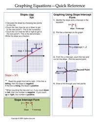 one page notes worksheet for factoring unit mathematics