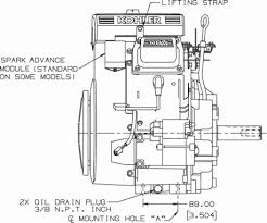 kohler serial number significance table ch18 ch25 ch620 ch730 ch740 ch750 service manual