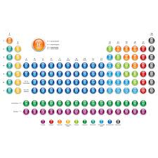 Online Periodic Table by Compare Prices On Periodic Table Fabric Online Shopping Buy Low