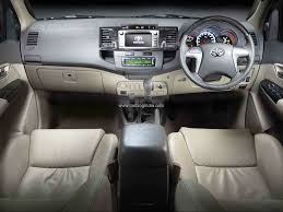 toyota new model car new model toyota fortuner 2012 india price list pictures
