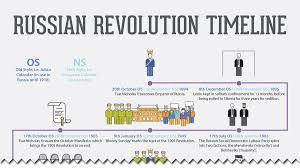 the centenary of the russian revolution halsbury travel ltd