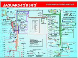 jaguar mark 2 wiring diagram jaguar wiring diagram instructions