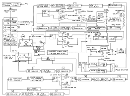 schematic diagram for the 1 u20132 ghz cw sr and ese microwave