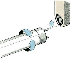 how to install a fluorescent light tips and guidelines