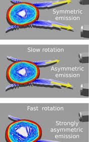 lighting world staten island light powered gyroscope is world s smallest promises powerful spin