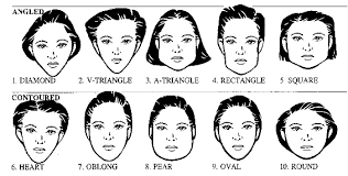 face shapes and hairstyles to match pictures on hairstyles to match your face shape cute hairstyles