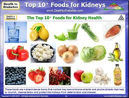 kidney disease and natural remedies ex diabetic engineer