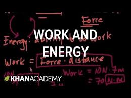 introduction to work and energy video khan academy