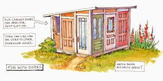 Plans For Garden Sheds by Backyard Garden Shed Queries You Needto Remedy Before Utilizing
