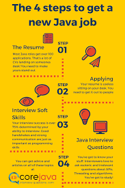 42 resources to help you get your new java role dzone java