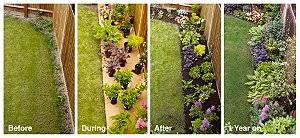planting garden border ideas pdf
