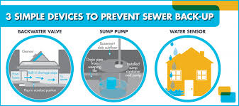 warm weather means spring flooding and sewer back up are you