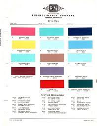 31 best veteranbilar images on pinterest color charts car and