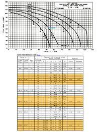 impeller qp20 pump brass 20602b000k