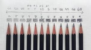 beginner u0027s guide to pencils pencil grades cw pencil enterprise