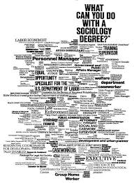 what can you do with a sociology degree u2013 sociology at work