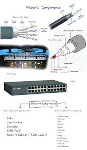 Home Network Design Switch Best 25 Computer Network Ideas On Pinterest Computer Network