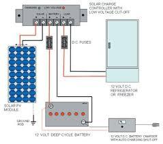 solar panel diagram pdf periodic tables