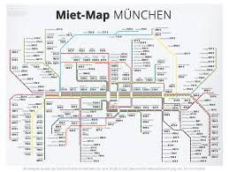 how to find a flat share in munich