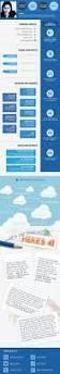Resume Wizard Online Corybantic Us Create A Resume From Linkedin Online Resume